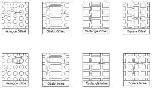 Perforated plate pattern images
